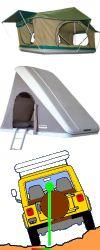 La tenda da tetto è un rischio nelle pendenze laterali